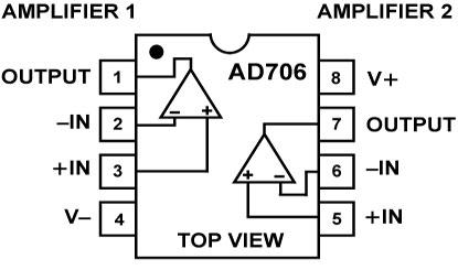 ad706: 运算放大器