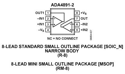 时钟缓冲器  光电二极管前置放大器  接触式图像传感器和缓冲器