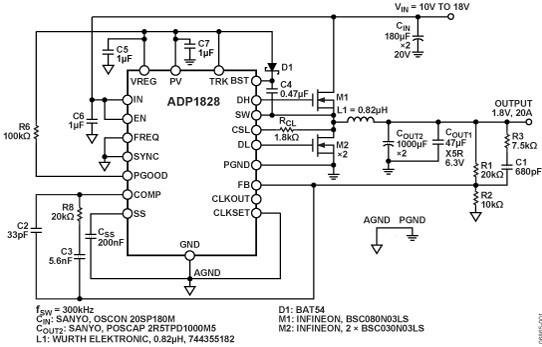 是一款通用同步脉宽调制(pwm)电压模式降压型控制器.