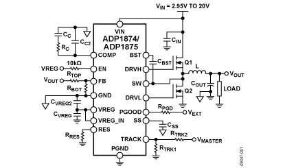 同步整流电路内部框图
