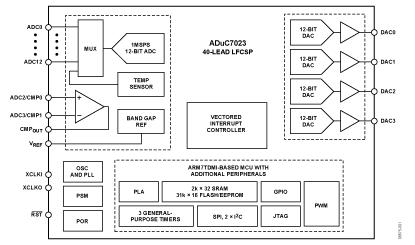 pdf adi 模拟器件公司比较器产品选型指南 .