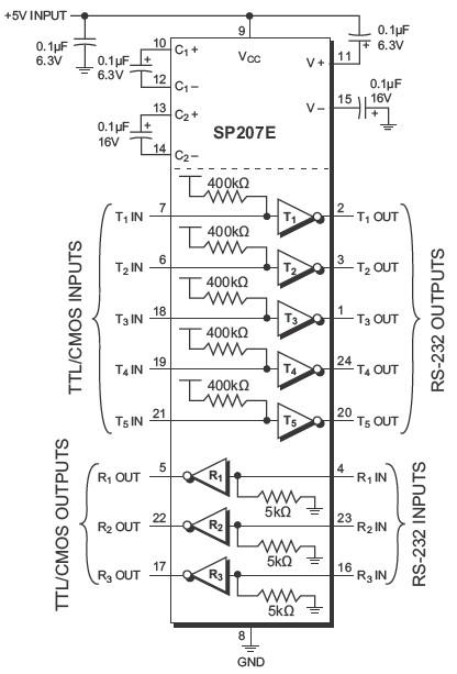28规范 单操作电压: 5v  3ma典型的静态电源电流 4×0.