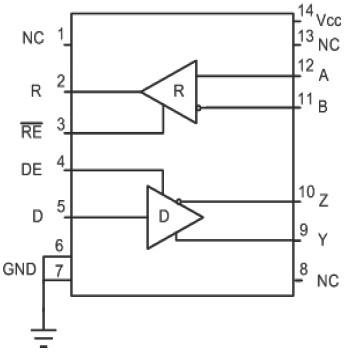 sp491 全双工rs-485收发器