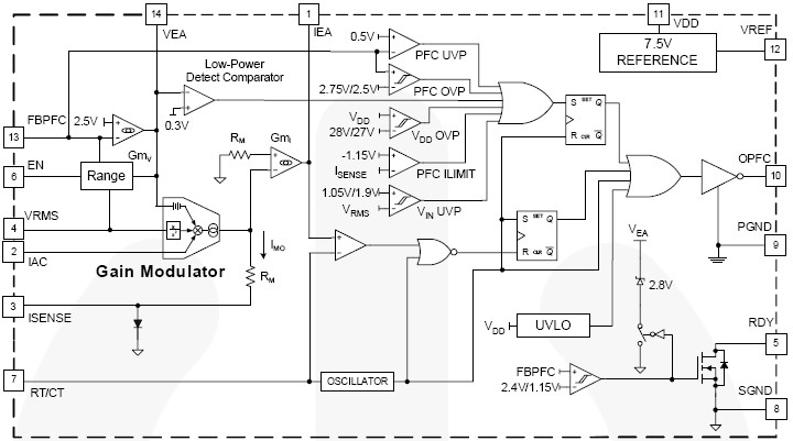 fan6982:ccm功率因数校正控制器