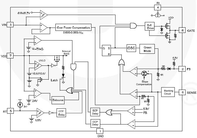半导体集成电路概述