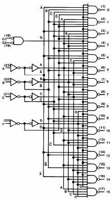 产品服务 数字逻辑电路 lsttl  将4 个二进制编码输入译成16 个彼独立