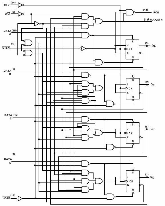 产品服务 数字逻辑电路 lsttl  为便于进&#3