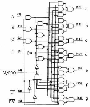 54ls48 / 74ls48 lsttl型bcd—七段译码器/驱动器