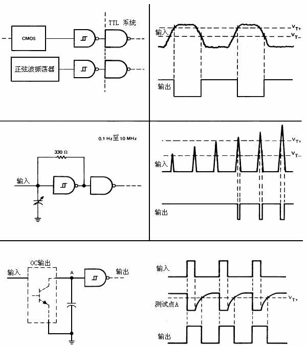 54ls132 74ls132_bdtic 厂家直销逻辑电路,可订制特殊