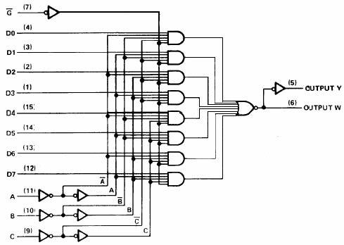 54ls151 74ls151_BDTIC 厂家直销逻辑电路,可