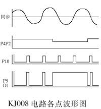 KJ008电路各种波形图