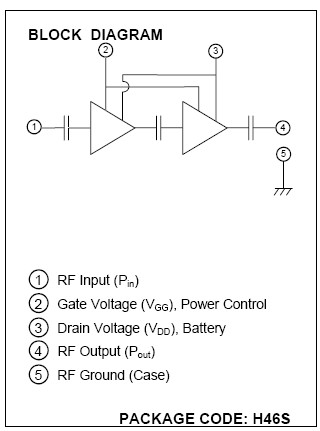 RA07M0608M RoHS Compliance ,66-88MHz 7W 7 2V, 2 Stage Amp