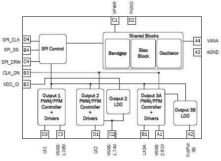 buck电路开环控制框图