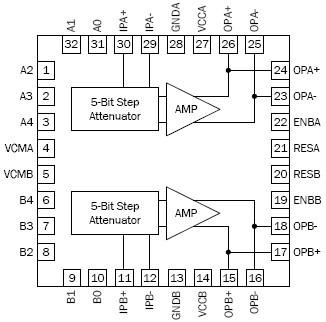 wiring diagram for hdmi to rca connector with Vga Block Diagram on Pinagem atx in addition Hp Envy 13 Hdmi Connector Pinout moreover 15 Pin Vga Cable Wiring Diagram in addition Detail switch besides Dvi To Vga Wiring Diagram.