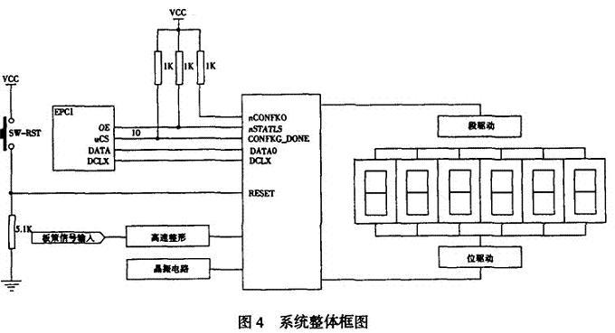 摘要:介绍一种以FPGA(Field Programmable Gate Array)为核心,基于硬件描述语言VHDL的数字频率计设计与实现。在介绍频率测量的原理和测量方法的基础上,针对所设计的频率计需简单易用的要求,采用FPGA和简单的外围电路使系统具有体积小、可靠性高、灵活性强及价格低廉等特点,同时还具有易于升级的特点。 在电子工程,资源勘探,仪器仪表等相关应用中,频率计是工程技术人员必不可少的测量工具。频率测量也是电子测量技术中最基本最常见的测量之一。不少物理量的测量,如转速、振动频率等的测量都涉及