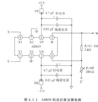 (2)宽带压控放大器电路