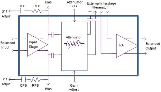 自动增益控制电路框图