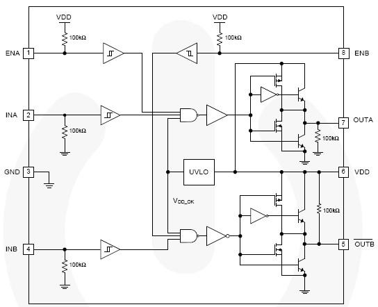 fan3268:低压18v pmos-nmos桥驱动器