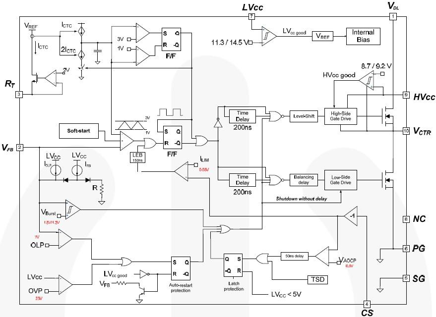 fsfa2100:450w半桥非对称电源开关