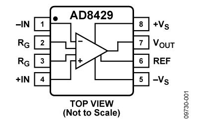 仪表放大器,设计用于在宽温度范围(40°c至 125°c)内测量极小信号.