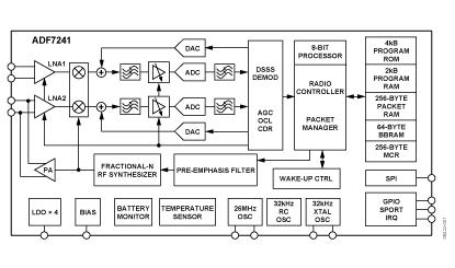电路 电路图 电子 原理图 415_245