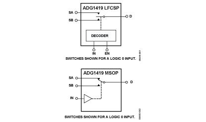 电路 电路图 电子 户型 户型图 平面图 原理图 415_245