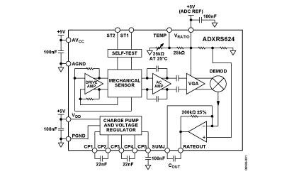 mems系统硬件电路框图