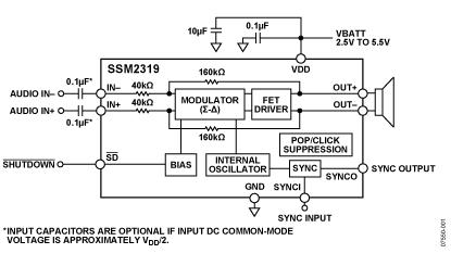 ssm2319是一款全集成式高功效d类音频放大器,针对移动电话应用实现最