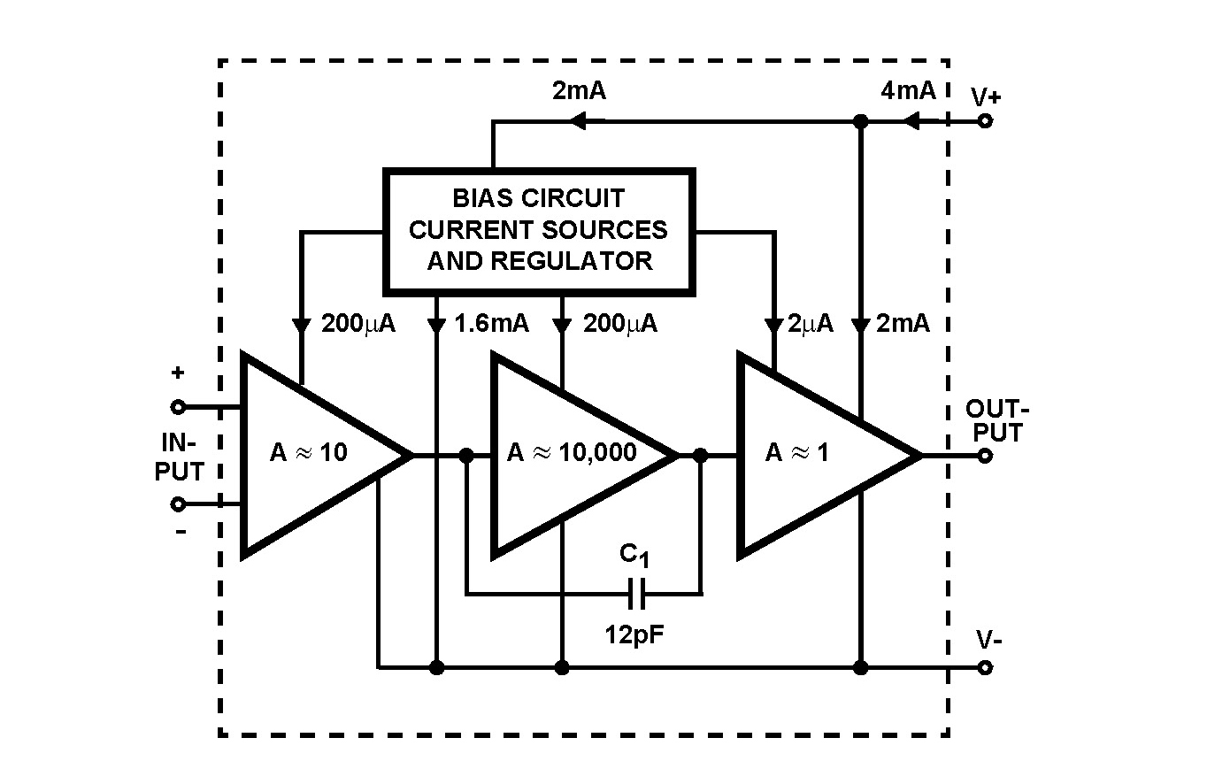 ca3240a  dual  4 5mhz  bimos operational amplifier with