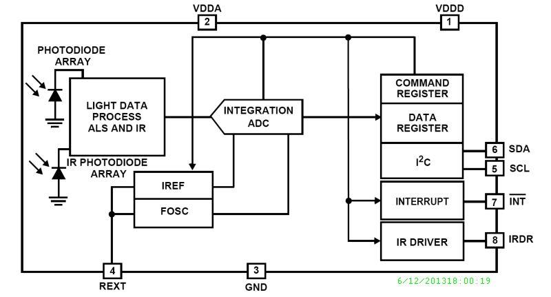 isl29018  digital ambient light sensor and proximity
