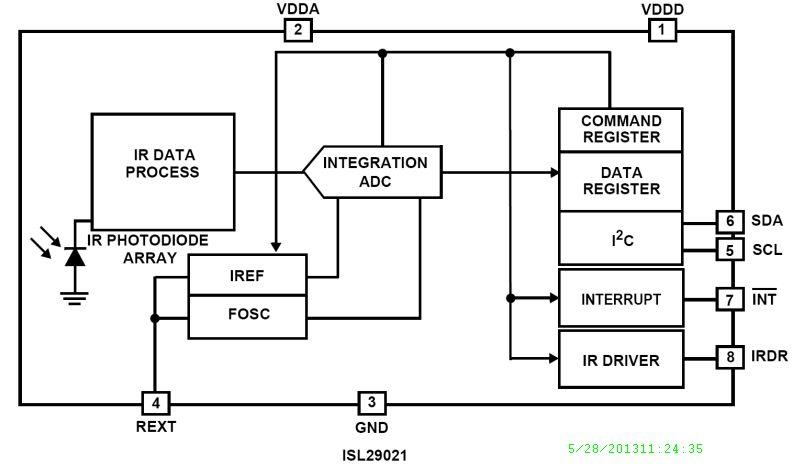 isl29021  digital proximity sensor with interrupt function