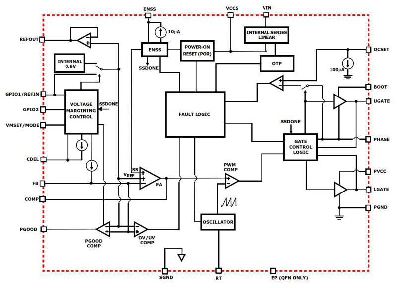 isl6420a  advanced single synchronous buck pulse
