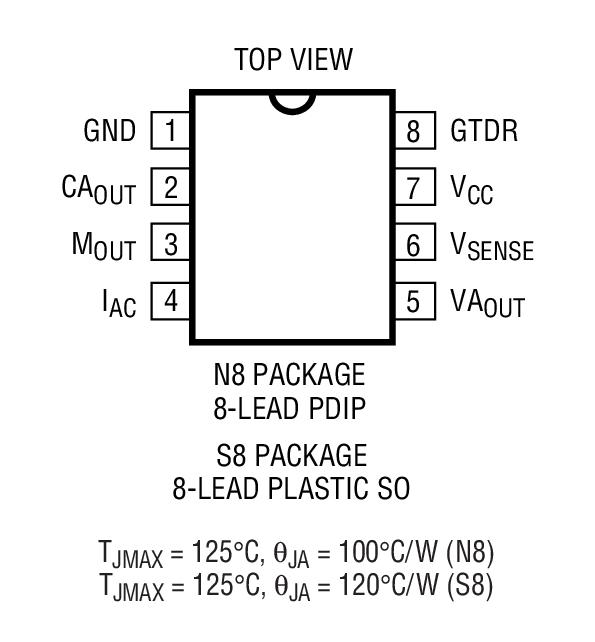 8 引脚 LT1249 可提供针对通用离线式电源系统的有源功率因数校正,且所需的外部元件极少。通过采用无需斜坡补偿的固定高频 PWM 电流平均处理,LT1249 在连续和断续操作模式中均可实现低得多的线路电流失真,而且使用的磁性元件比那些采用峰值电流检测或零电流开关操作法的系统要小。 LT1249 采用一个包含了由电压放大器提供的一种平方增益功能的乘法器,以降低轻输出负载时的 AC 增益,从而保持低线路电流失真和高系统可靠性。另外,LT1249 还提供了滤波功能,旨在降低当馈入乘法器时有可能引发不稳定性的