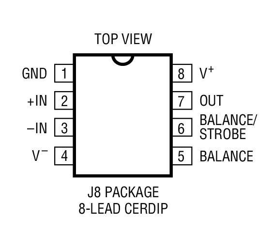 RH111 是一款通用型电压比较器。RH111 提供了 3mV 的最大输入偏移电压和 10nA 的输入偏移电流,典型响应时间为 200ns。RH111 可采用单 5V 电源至 15V 电源,并能够驱动高达 50mA 的负载 (参考于地或任一电源)。一个单独的输出接地引脚允许把输出信号与模拟地隔离开来。 晶圆批次按照凌力尔特公司 Class S 流程至良率电路的要求进行处理,可在精准的航空应用中使用。