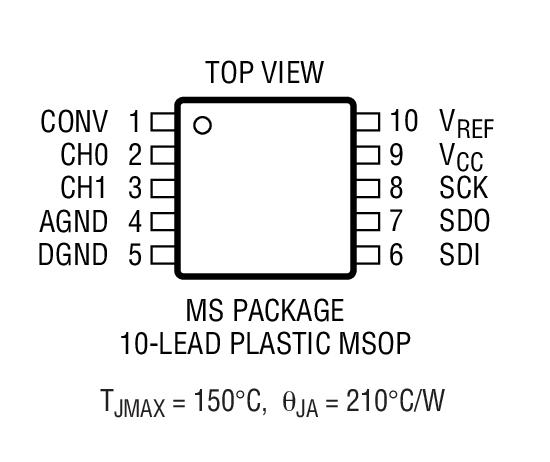 ltc1865l