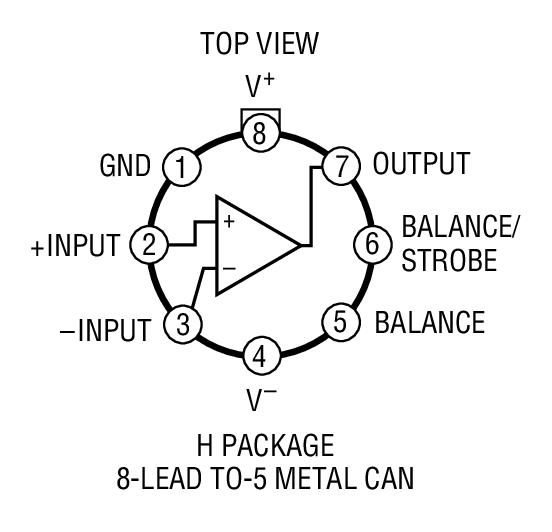 RH1011 是一款通用型比较器,其输入特性明显优于 LM111。虽然它的引脚与 LM111兼容,但其偏置电流、偏移电压和电压增益却分别是 LM111 是 1/4、1/6 和 5 倍。 晶圆批次采用凌力尔特公司内部的 Class S 流程至良率电路进行处理,可在严格的军事应用中使用。