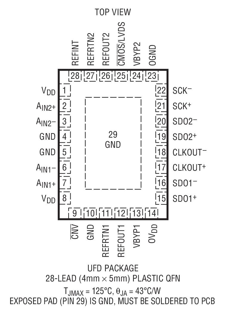 (adc) precision adcs (fs   10msps) > ltc2321-16  features 2msps
