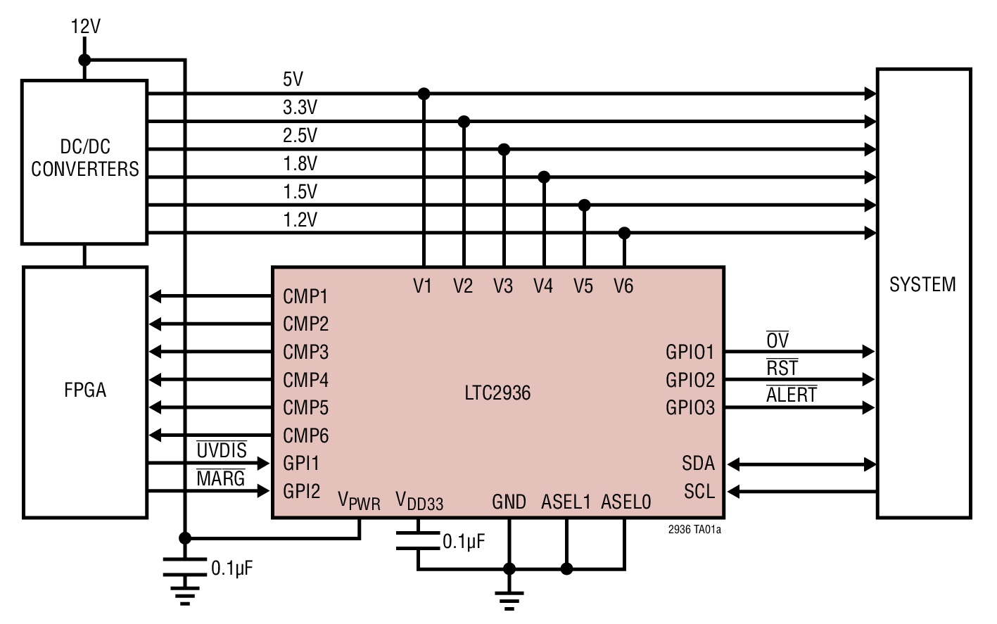 ltc2936 - programmable hex voltage supervisor with eeprom and co