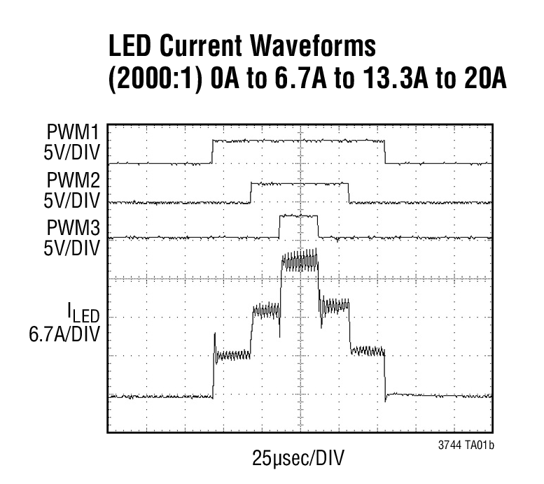 Lt3744 High Current Synchronous Step Down Led Driver
