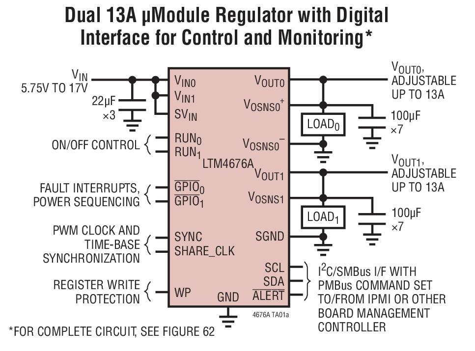 ltm4676a - 具数字电源系统管理功能的双通道 13a 或单通道 26a μ