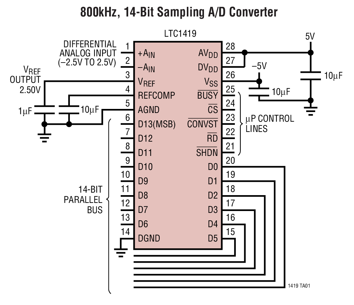Ltc1419 14 Bit 800ksps Sampling A D Converter With Shutdown Octal High Speed Converters Typical Application