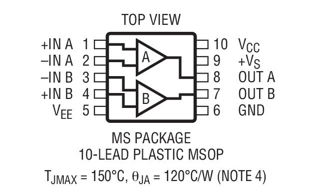 LT1715 是一款 UltraFastTM 双通道比较器,专为低电压运作而设计。单独的电源提供了独立的模拟输入范围和输出逻辑电平,而没有性能损失。输入电压范围从 VEE 以下 100mV 扩展至 VCC 以下 1.2V。内部迟滞使得 LT1715 具备了易用性,即使在采用缓慢移动的输入信号时也不例外。轨至轨输出可直接连接至 TTL 和 CMOS 电路。对称输出驱动产生了相似的上升和下降时间,可用于满足模拟应用的要求或实现至其他单电源逻辑电平的简易变换。 LT1715 采用 10 引脚 MSOP 封装。L