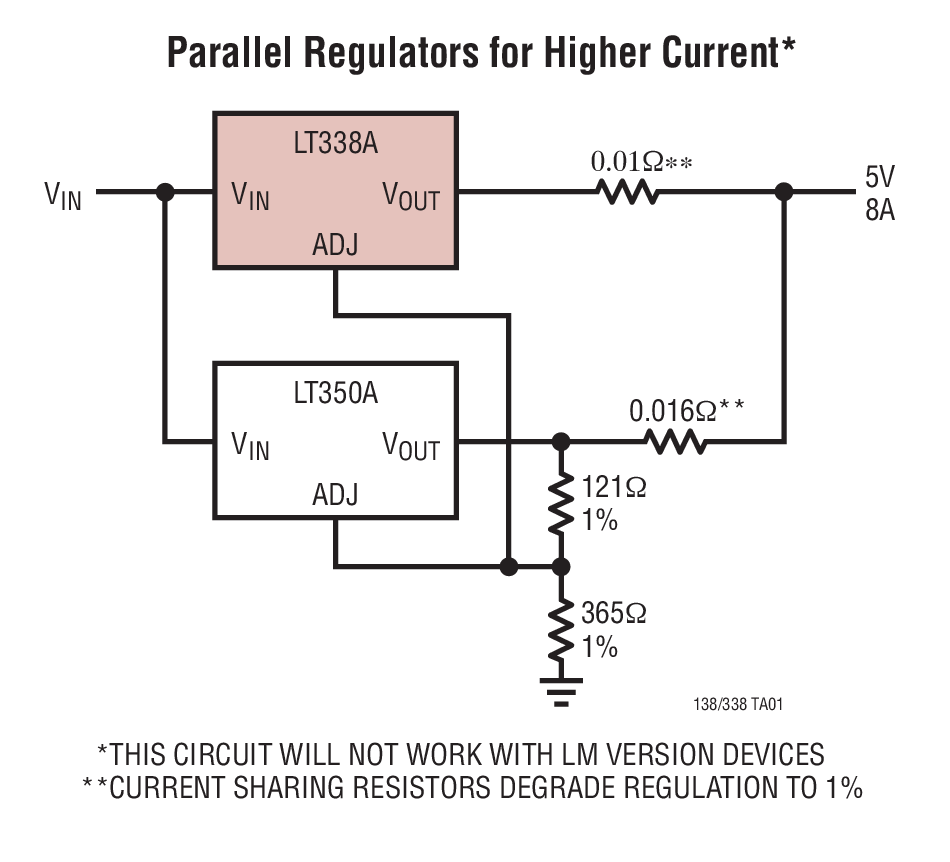 Lm338k Current Regulator Diagram Power Supply Wire Diagrams 3a Adjustable Using Lm350 Electronic Circuits And Lm138 5a Positive Voltage Bdtic A Leading Circuit Typical Application