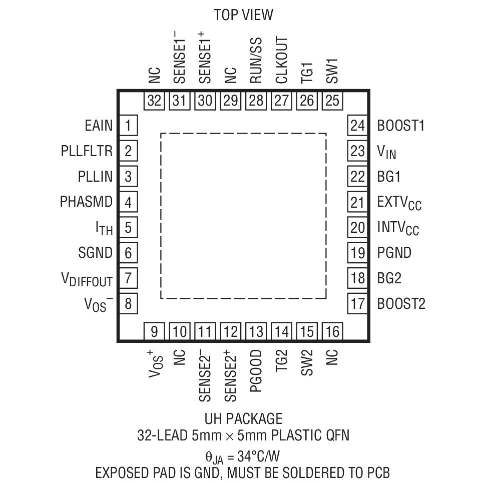 LTC3729 是一款多相、同步降压型、电流模式开关稳压控制器,它采用一种可锁相固定频率架构来驱动 N 沟道外部功率 MOSFET 级。PolyPhase 控制器在高达 550kHz 的频率下对其两个输出级进行异相驱动,以最大限度地减小输入和输出电容器中的 RMS 纹波电流。输出时钟信号可针对多达 12 个均匀定相控制器进行扩展,以适合那些需要 15A 至 200A 输出电流的系统。多相技术有效地实现了基频的倍频 (倍频的倍数 = 所使用的通道数),从而改善了瞬态响应并以一个最佳的频率来运行每个通道,以提