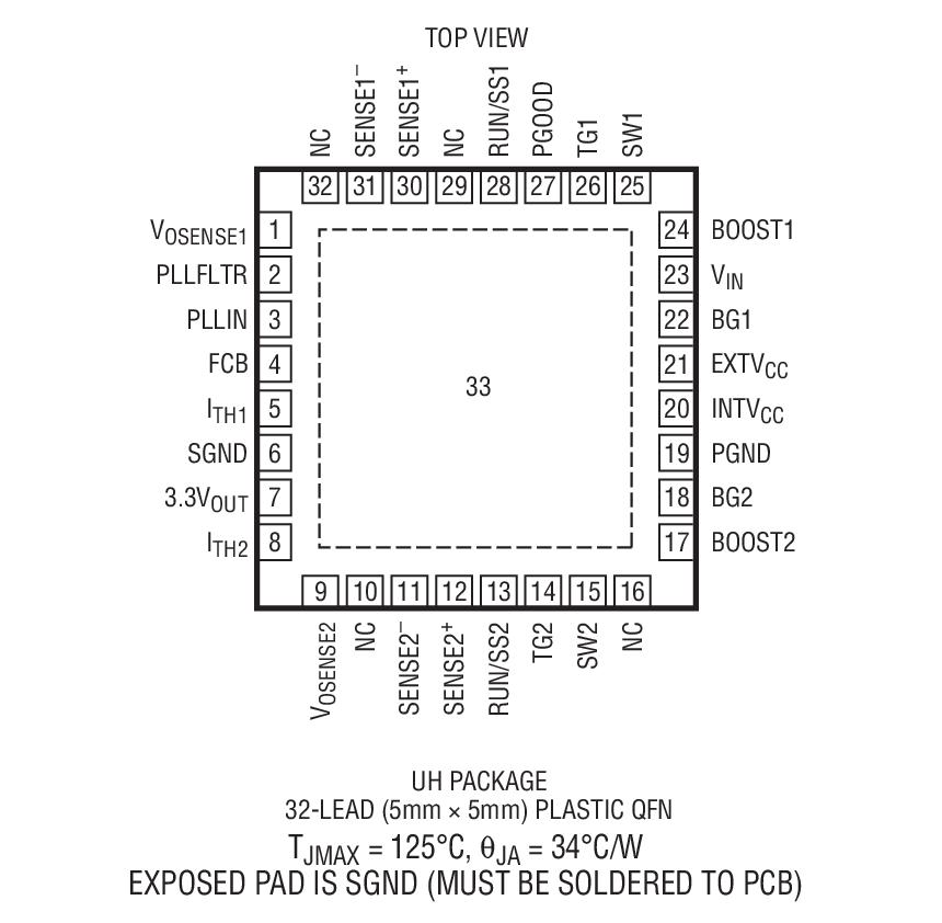 LTC3728 是一款双输出高性能降压型开关稳压控制器,用于驱动全 N 沟道同步功率 MOSFET 级。它所采用的恒定频率电流模式架构可提供高达 550kHz 的可锁相频率。通过使两个控制器输出级异相工作,最大限度地降低了由输入电容器 ESR 所引起的功耗和噪声。 OPTI-LOOP 补偿允许在一个很宽的输出电容和 ESR 数值范围内对瞬态响应进行优化。精准的 0.