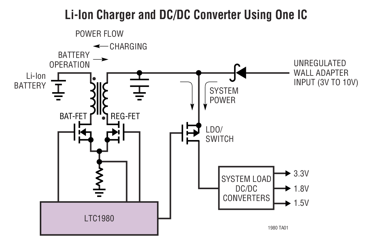 Ltc1980 Combination Battery Charger And Dc Converter Bdtic A To Circuit Diagram Applications