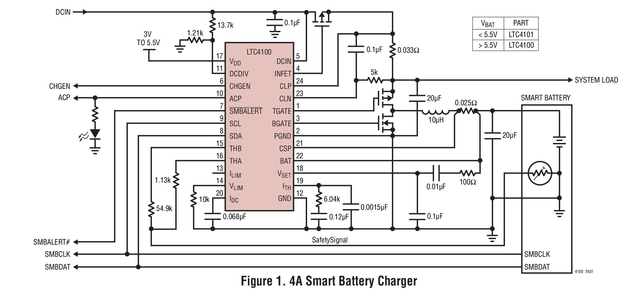ltc4100 - 智能电池充电器控制器
