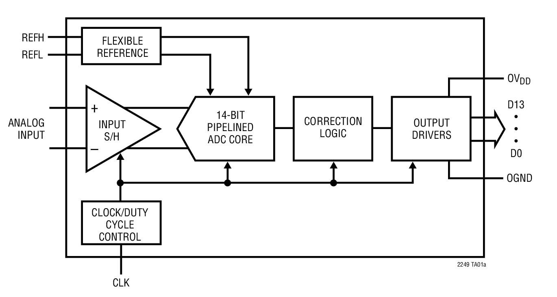 电路 电路图 电子 原理图 1370_732