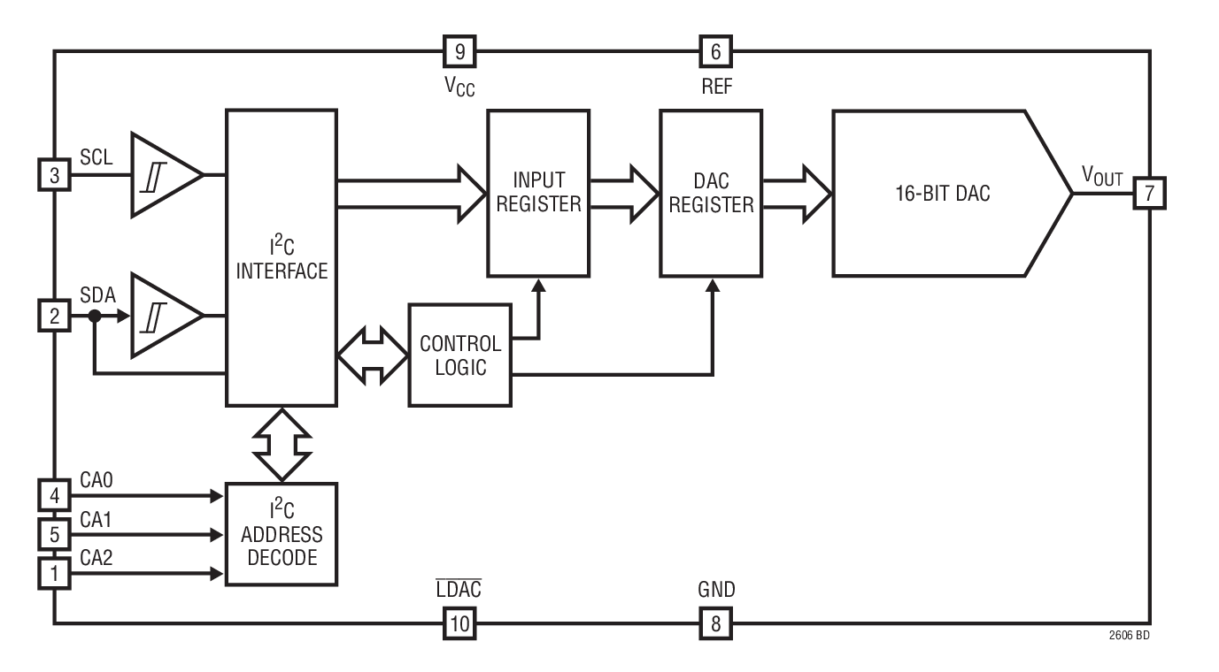 电路 电路图 电子 原理图 1377_760
