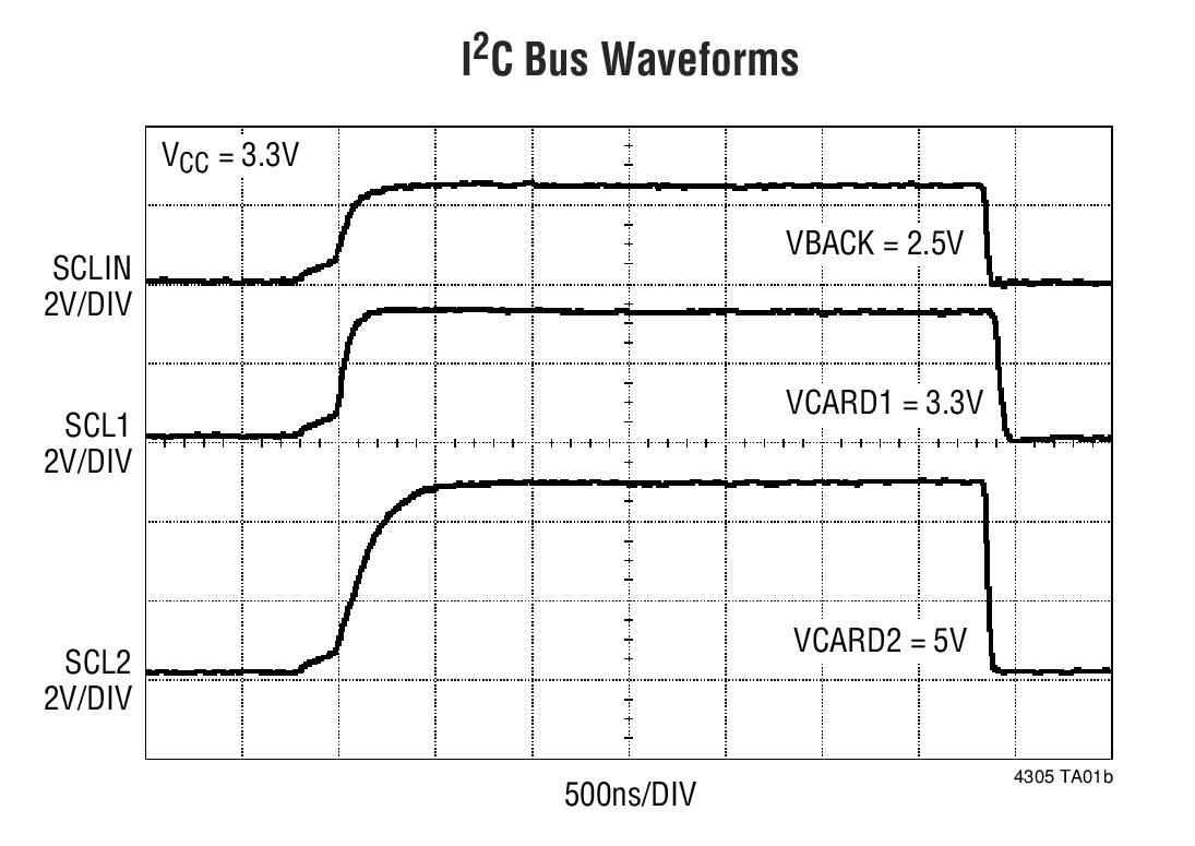 接口 i2c 和 smbus 总线缓冲器和加速器 > ltc4305  1:2 2-wire